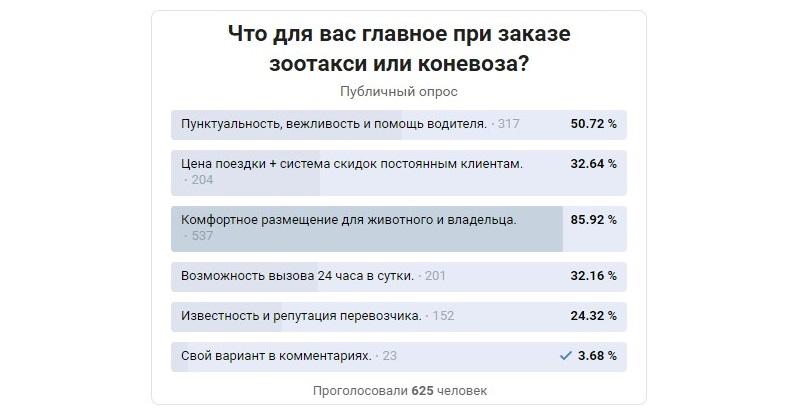 перевозка животных по России. Служба зоотакси PetsCar